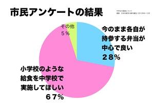 TV討論パネル2013年大庭