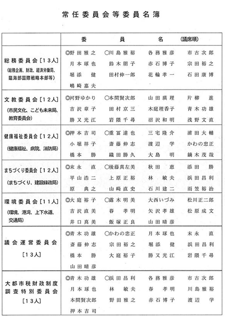 2019年5月の臨時市議会で確定した常任委員会一覧